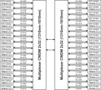 Multiplexer_CWDM_2x32_(1310nm-1610nm)