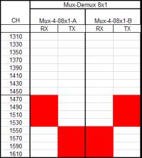 mux-demux-8x1