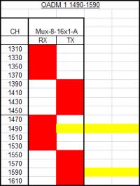 oadm_1_1490-1590