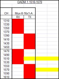 oadm_1_1510-1570